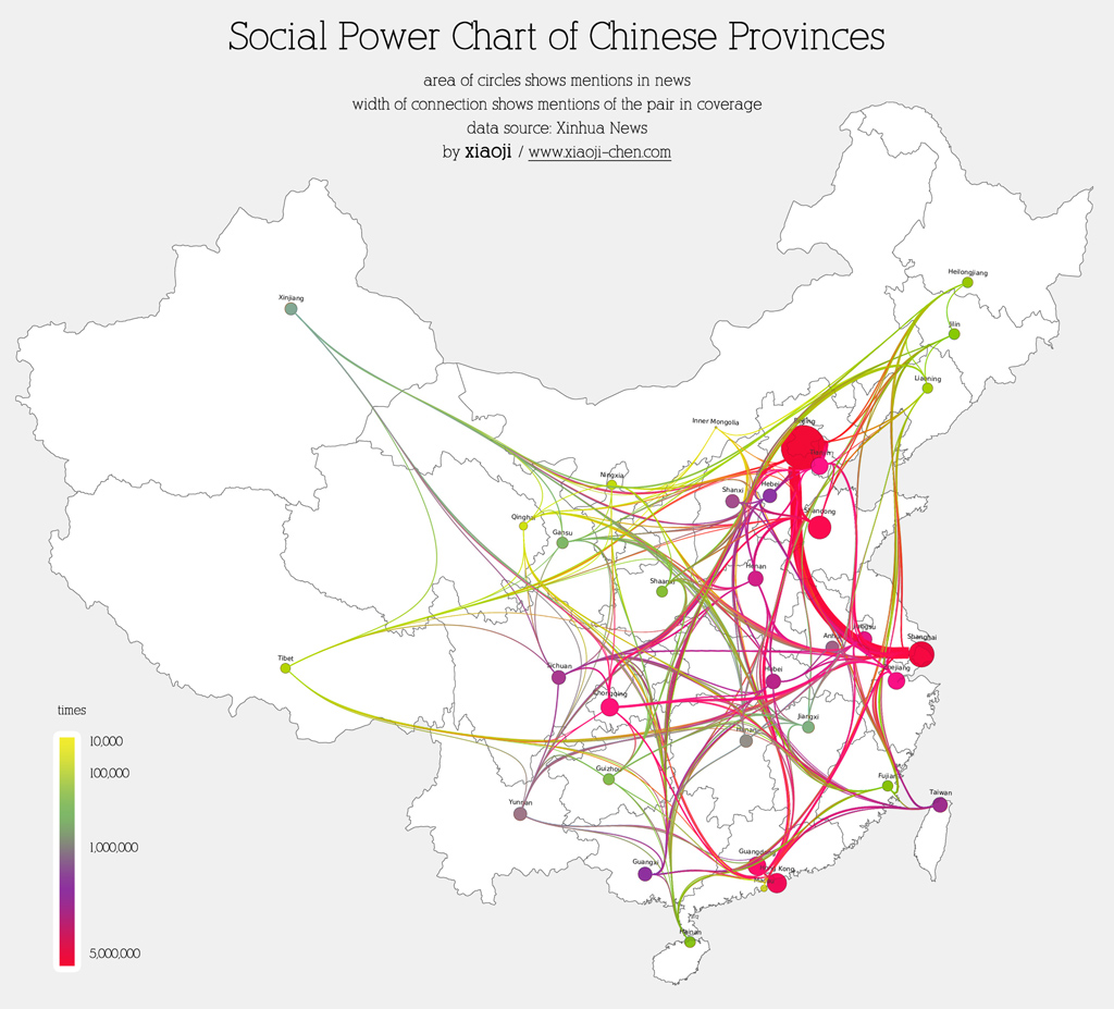 Social Power Chart Of Chinese Provinces